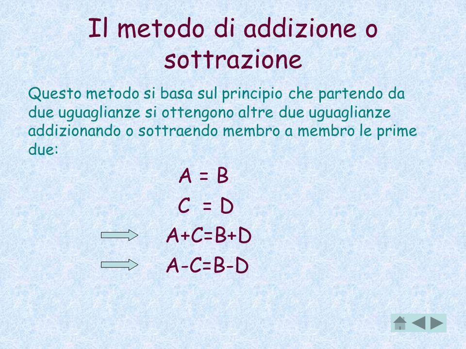Il metodo di addizione o sottrazione