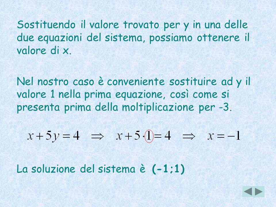 Sostituendo il valore trovato per y in una delle due equazioni del sistema, possiamo ottenere il valore di x.