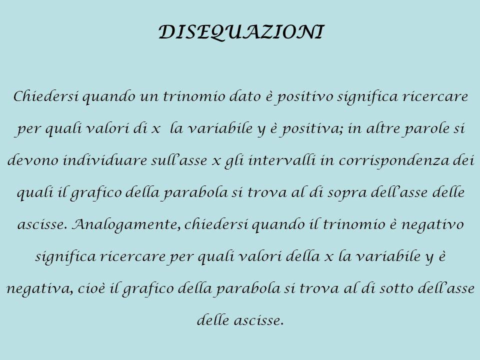 DISEQUAZIONIChiedersi quando un trinomio dato è positivo significa ricercare. per quali valori di x la variabile y è positiva; in altre parole si.