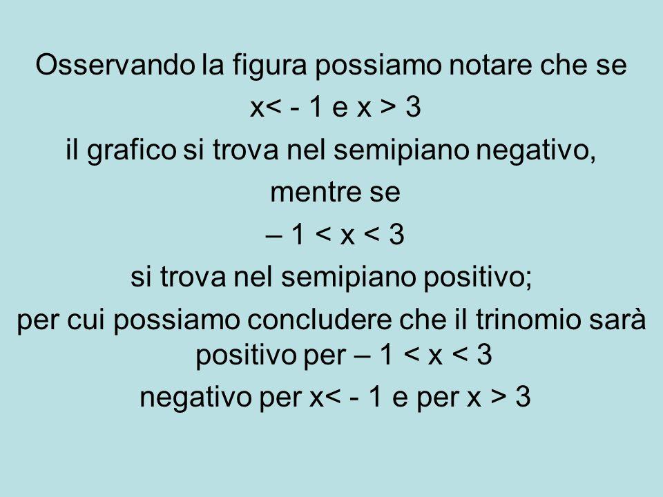 Osservando la figura possiamo notare che se x< - 1 e x > 3