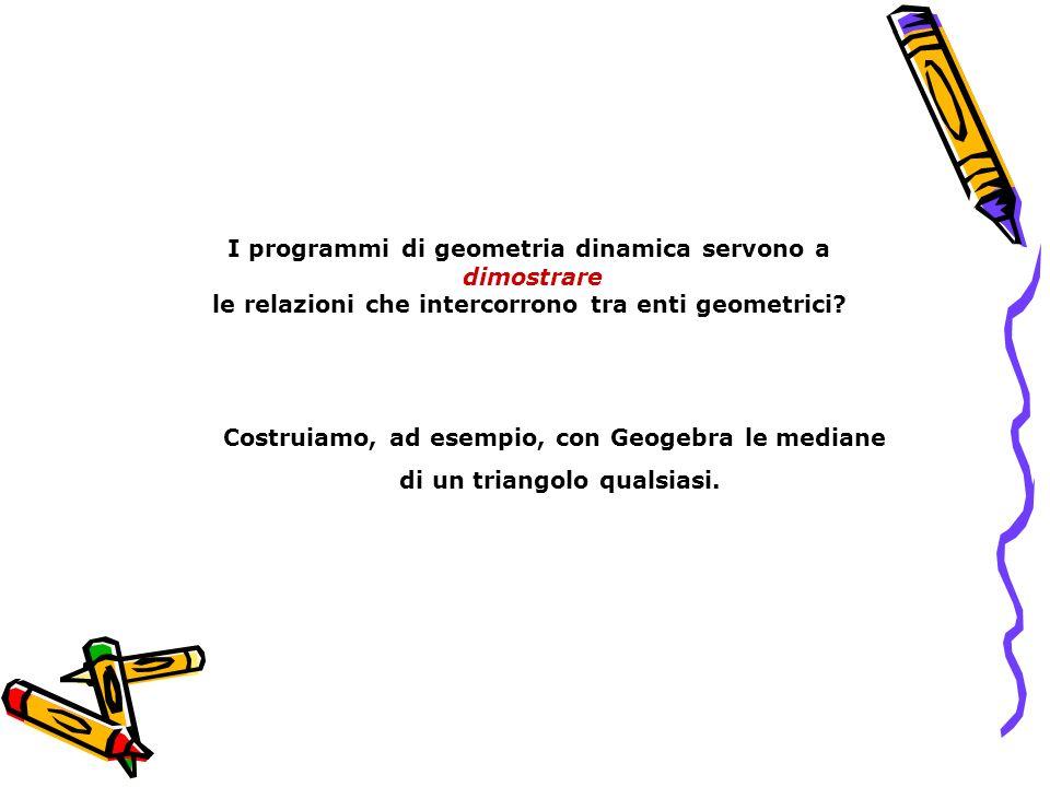 I programmi di geometria dinamica servono a dimostrare