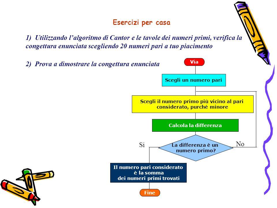 2) Prova a dimostrare la congettura enunciata