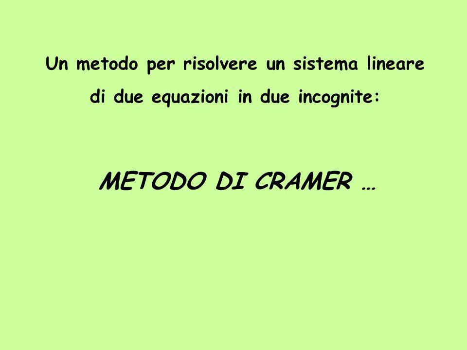 METODO DI CRAMER … Un metodo per risolvere un sistema lineare
