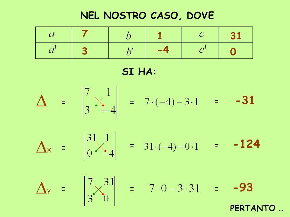  X Y -31 -124 -93 NEL NOSTRO CASO, DOVE 7 1 31 3 -4 SI HA: = = = =