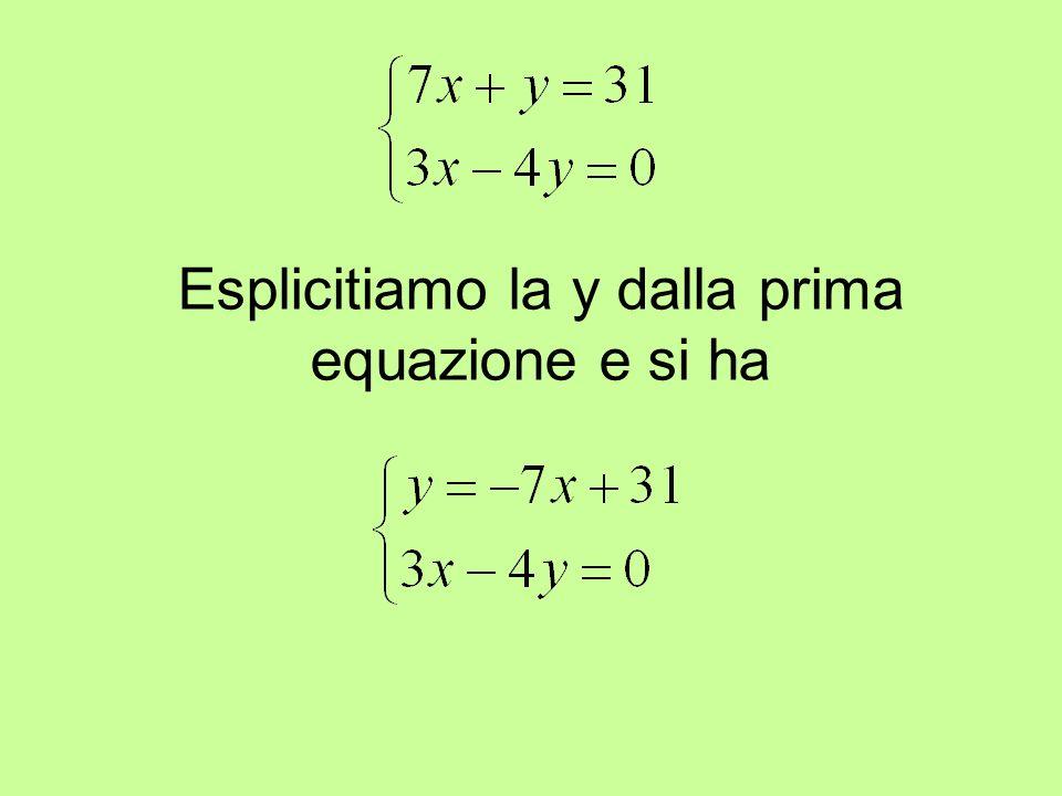 Esplicitiamo la y dalla prima equazione e si ha