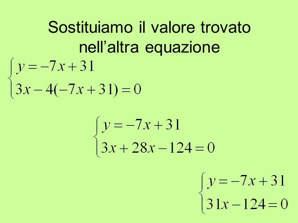 Sostituiamo il valore trovato nell'altra equazione