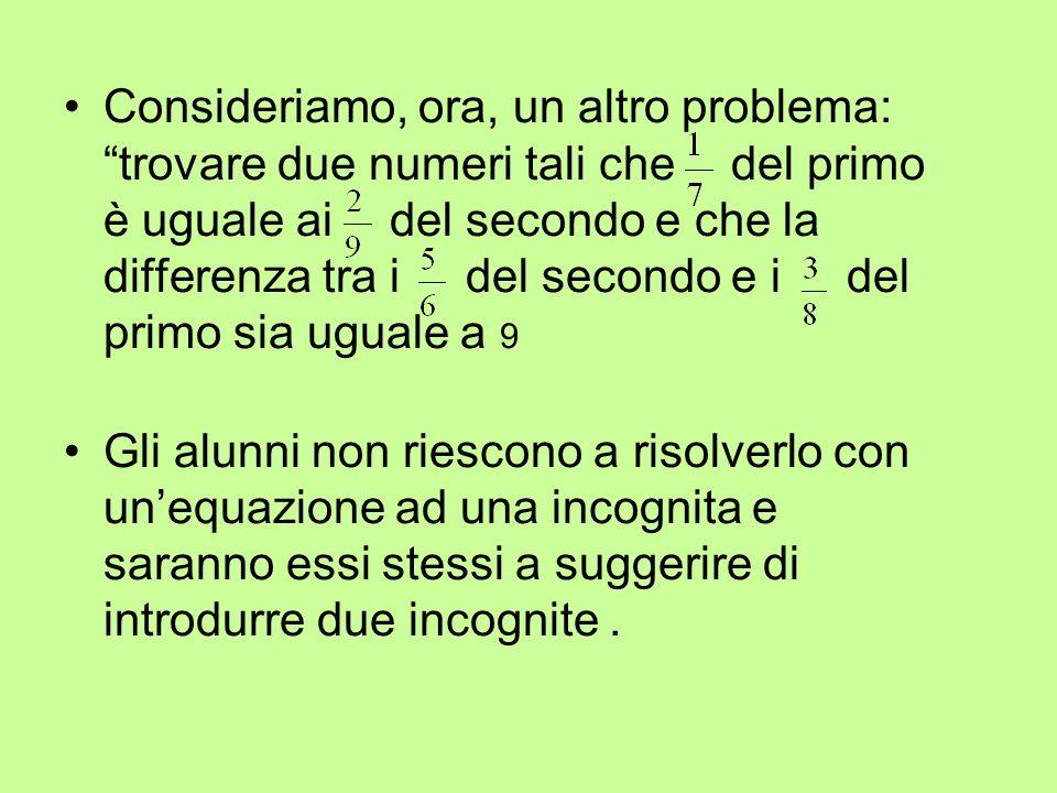 Consideriamo, ora, un altro problema: trovare due numeri tali che del primo è uguale ai del secondo e che la differenza tra i del secondo e i del primo sia uguale a 9