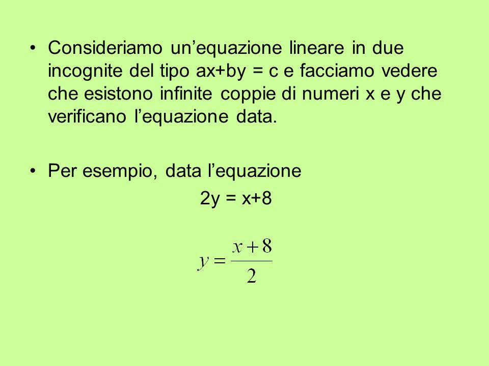 Consideriamo un'equazione lineare in due incognite del tipo ax+by = c e facciamo vedere che esistono infinite coppie di numeri x e y che verificano l'equazione data.