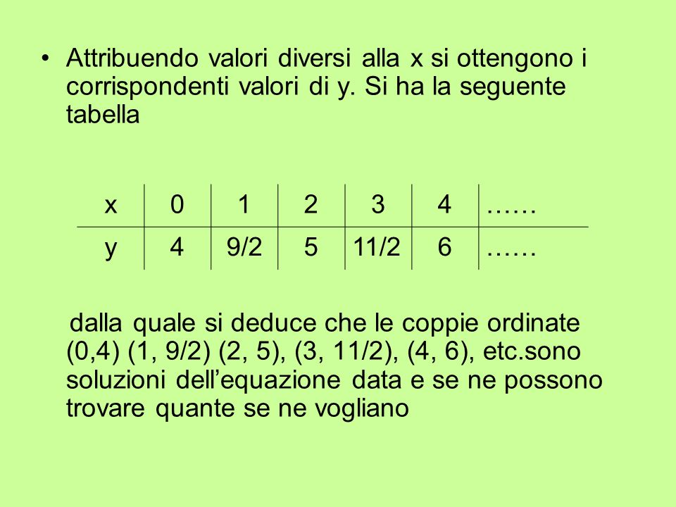 Attribuendo valori diversi alla x si ottengono i corrispondenti valori di y. Si ha la seguente tabella