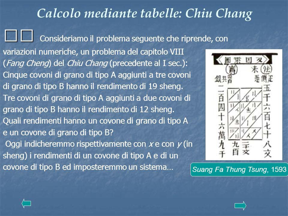 Calcolo mediante tabelle: Chiu Chang