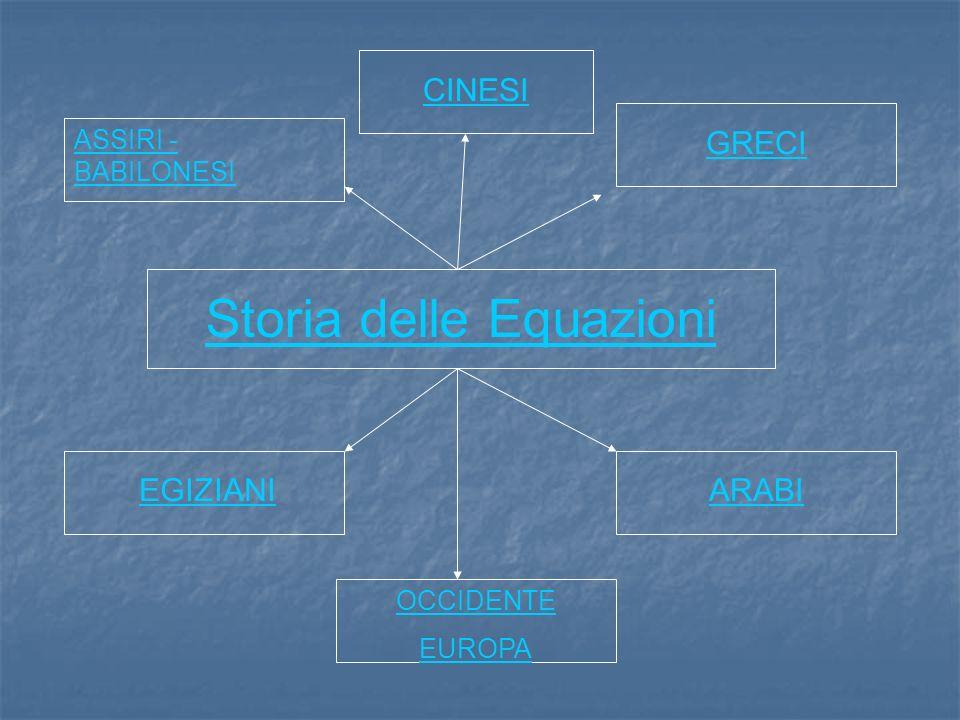 Storia delle Equazioni