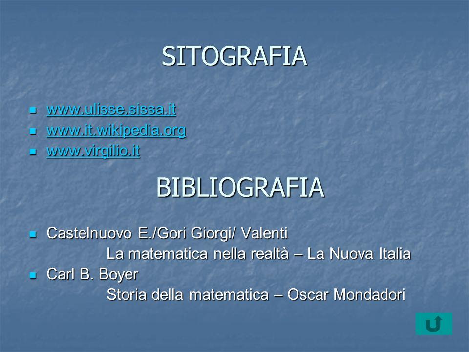 SITOGRAFIA BIBLIOGRAFIA www.ulisse.sissa.it www.it.wikipedia.org