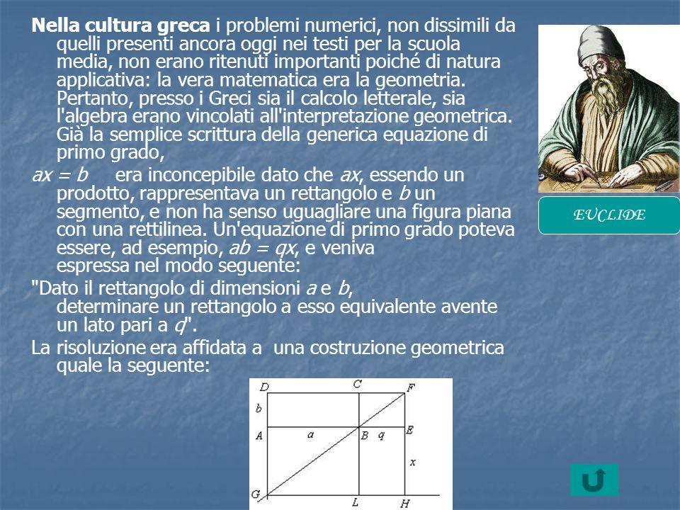 Nella cultura greca i problemi numerici, non dissimili da quelli presenti ancora oggi nei testi per la scuola media, non erano ritenuti importanti poiché di natura applicativa: la vera matematica era la geometria. Pertanto, presso i Greci sia il calcolo letterale, sia l algebra erano vincolati all interpretazione geometrica. Già la semplice scrittura della generica equazione di primo grado,