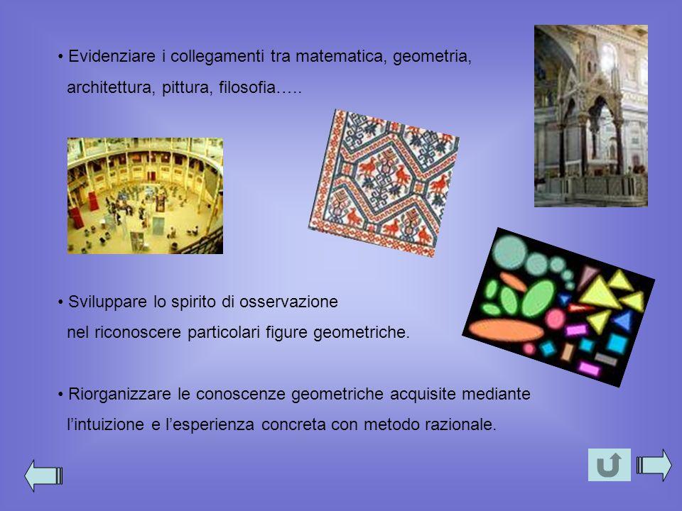 Evidenziare i collegamenti tra matematica, geometria,
