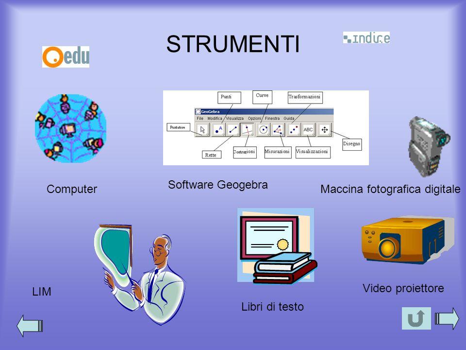 STRUMENTI Computer Software Geogebra Maccina fotografica digitale
