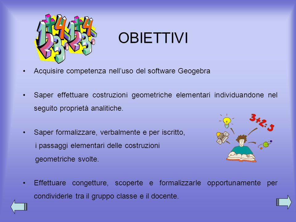OBIETTIVI Acquisire competenza nell'uso del software Geogebra