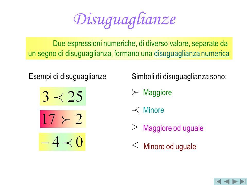 Disuguaglianze Due espressioni numeriche, di diverso valore, separate da. un segno di disuguaglianza, formano una disuguaglianza numerica.