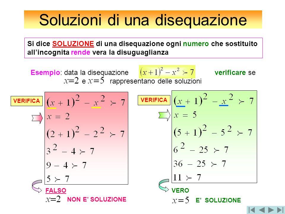 Soluzioni di una disequazione
