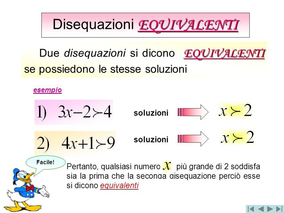 Disequazioni EQUIVALENTI