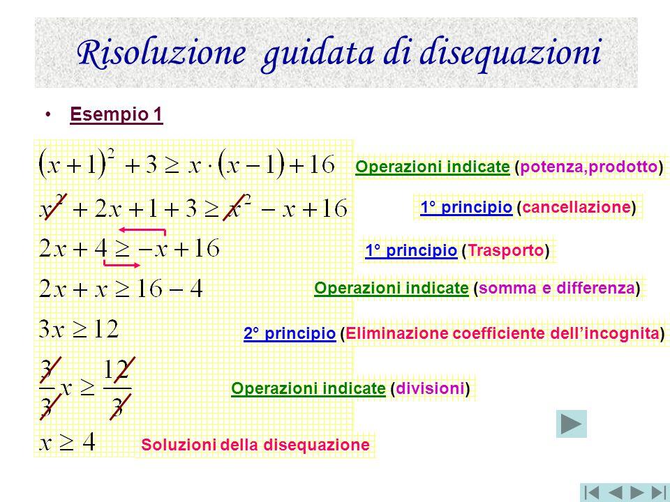 Risoluzione guidata di disequazioni