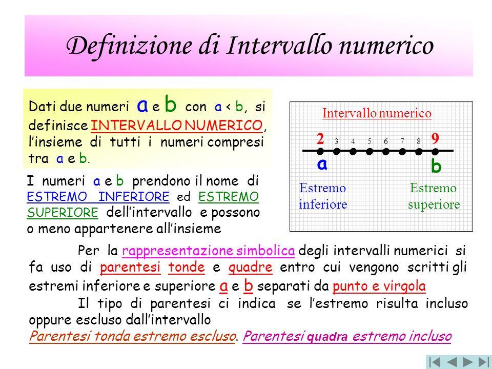 Definizione di Intervallo numerico