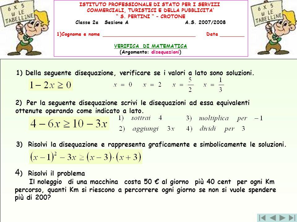 ISTITUTO PROFESSIONALE DI STATO PER I SERVIZI