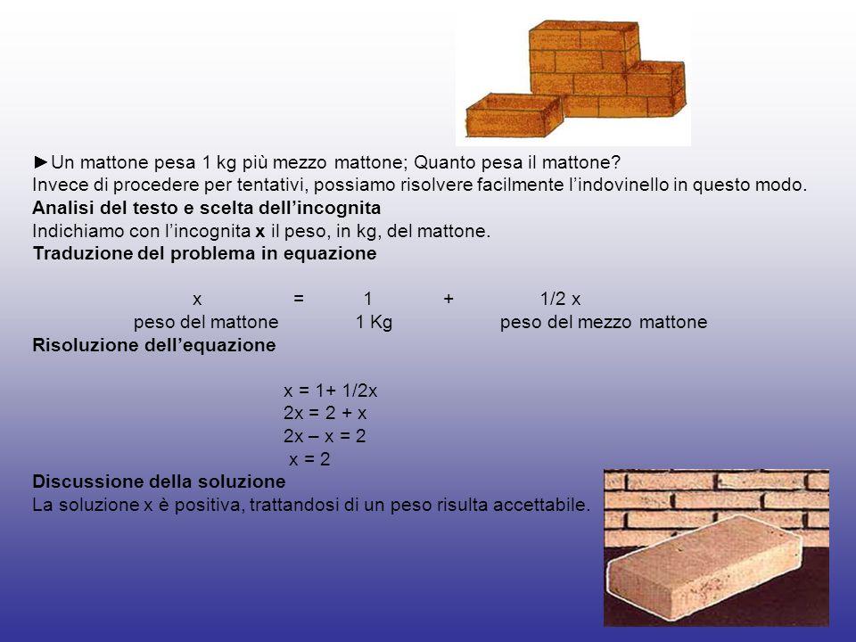 ►Un mattone pesa 1 kg più mezzo mattone; Quanto pesa il mattone