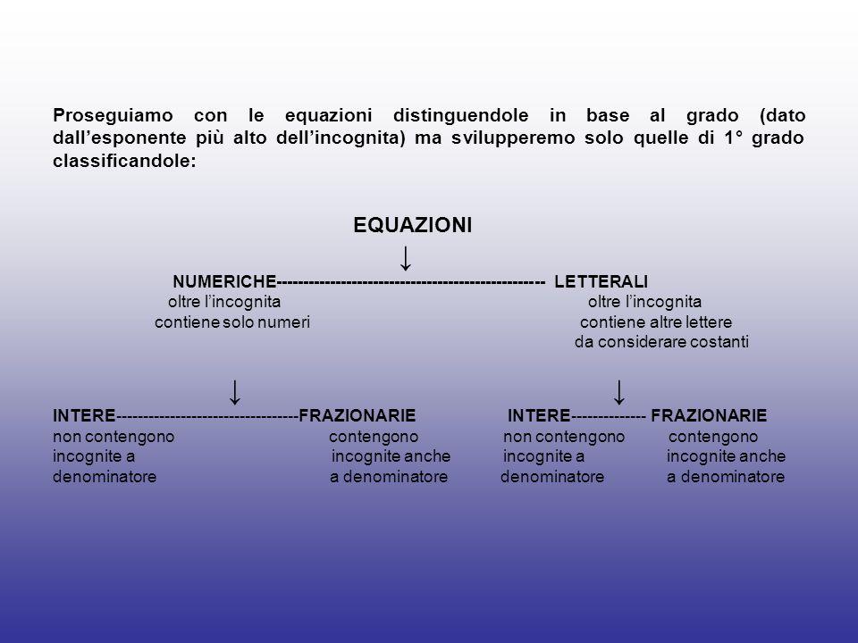 Proseguiamo con le equazioni distinguendole in base al grado (dato dall'esponente più alto dell'incognita) ma svilupperemo solo quelle di 1° grado classificandole: