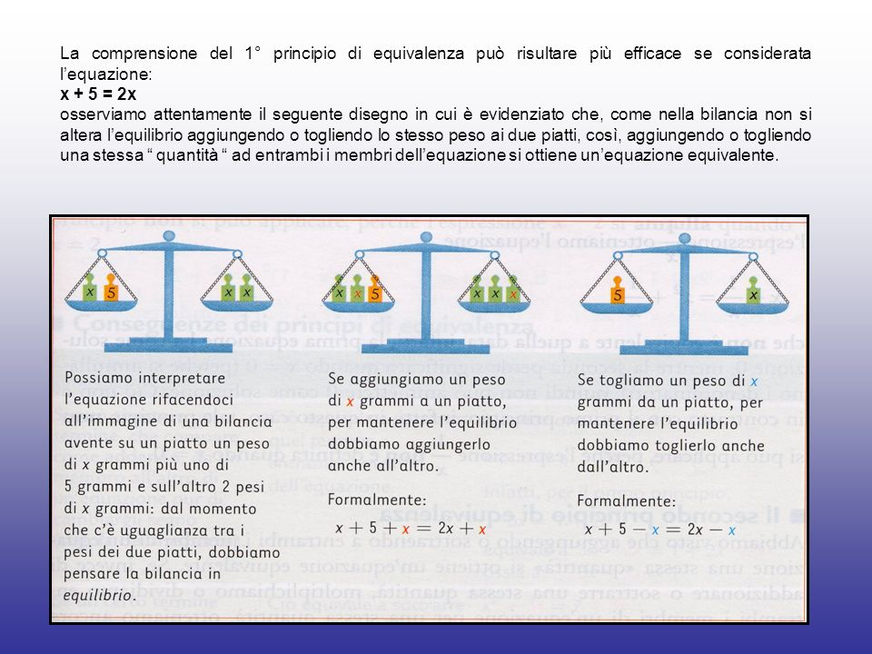La comprensione del 1° principio di equivalenza può risultare più efficace se considerata l'equazione: