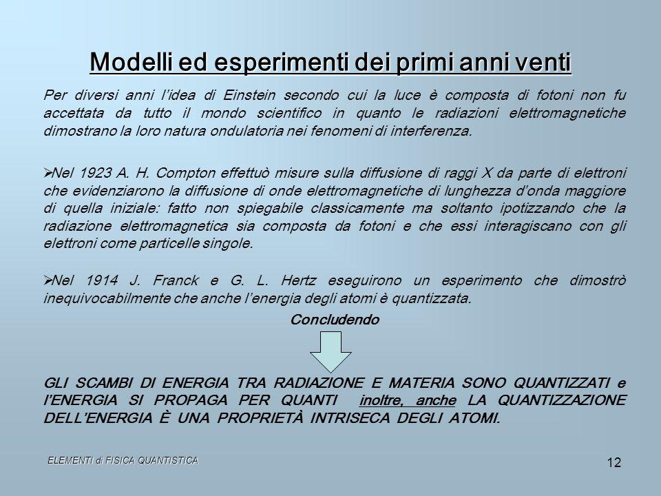 Modelli ed esperimenti dei primi anni venti