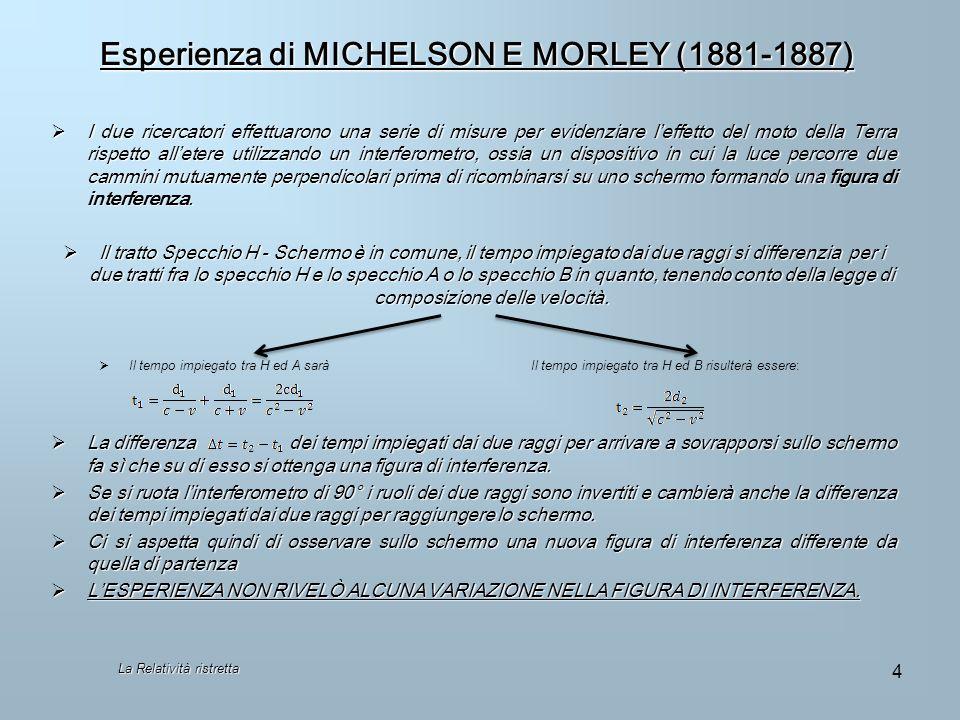 Esperienza di MICHELSON E MORLEY (1881-1887)