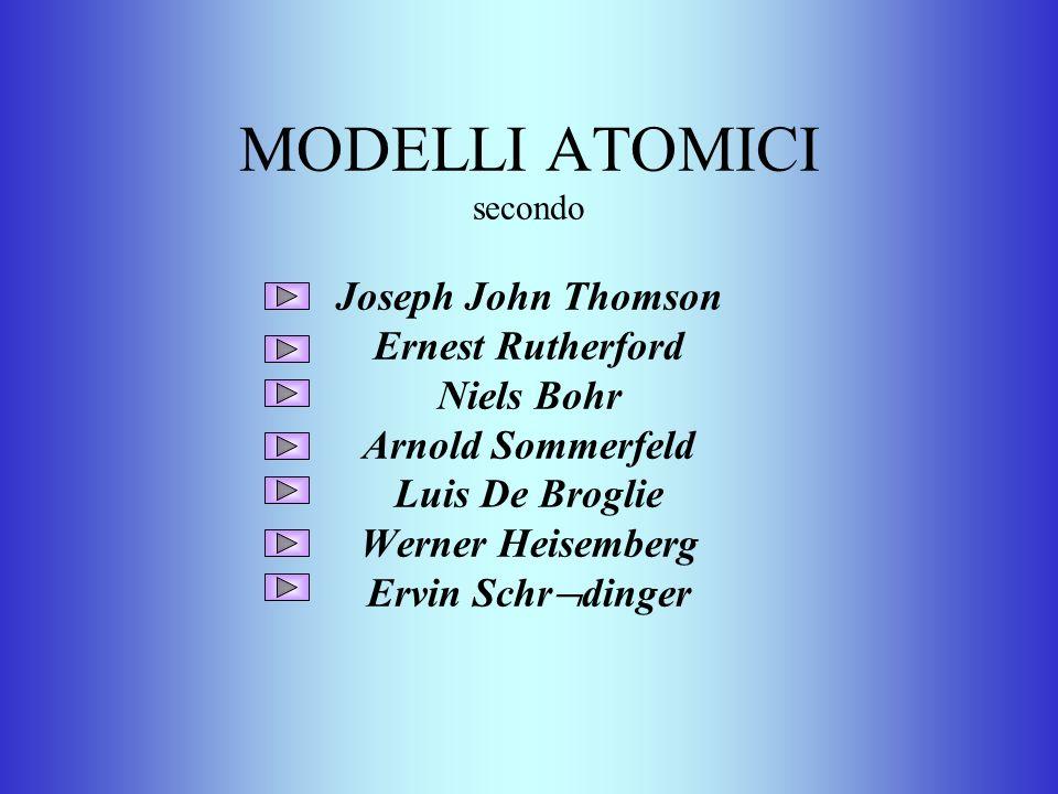 MODELLI ATOMICI secondo Joseph John Thomson Ernest Rutherford Niels Bohr Arnold Sommerfeld Luis De Broglie Werner Heisemberg Ervin Schrdinger