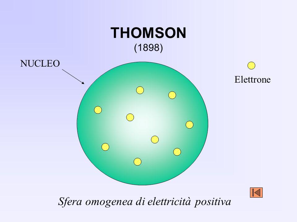 Sfera omogenea di elettricità positiva