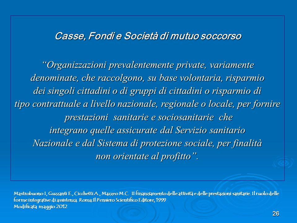 Casse, Fondi e Società di mutuo soccorso