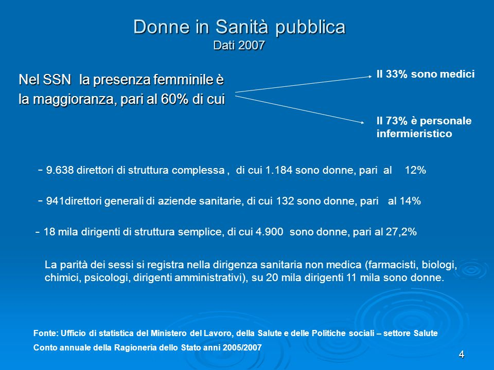 Donne in Sanità pubblica Dati 2007