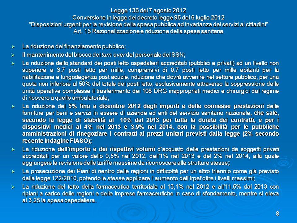 Legge 135 del 7 agosto 2012 Conversione in legge del decreto legge 95 del 6 luglio 2012 Disposizioni urgenti per la revisione della spesa pubblica ad invarianza dei servizi ai cittadini Art. 15 Razionalizzazione e riduzione della spesa sanitaria