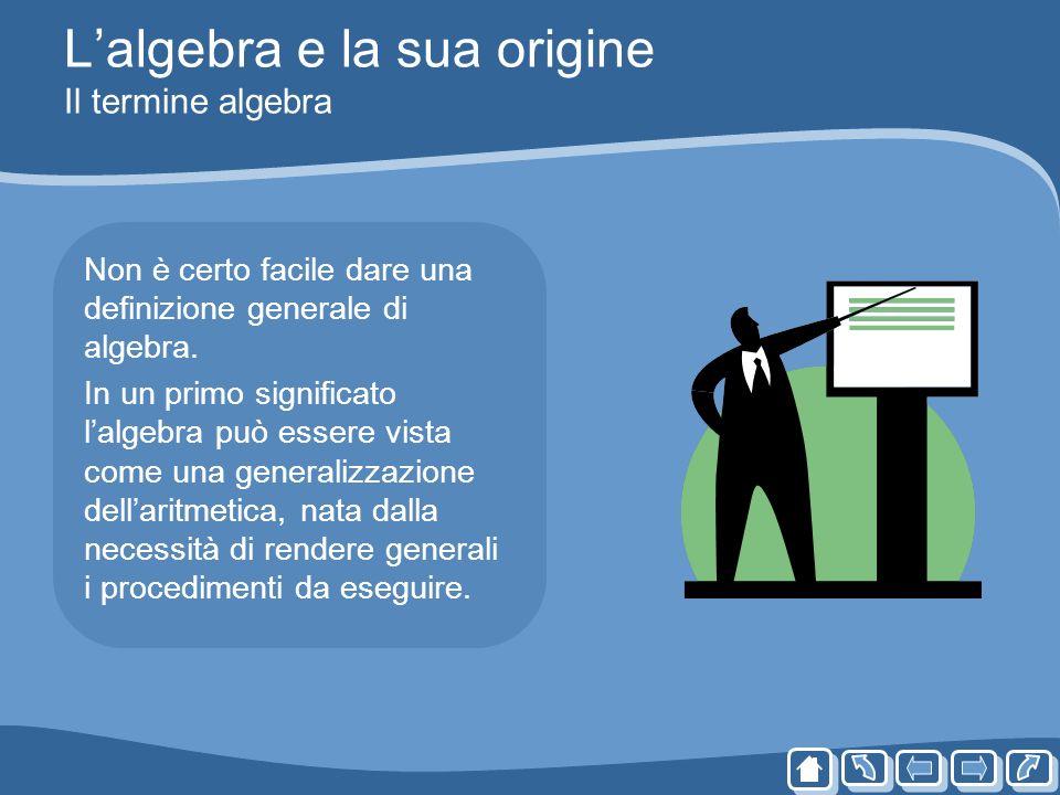 L'algebra e la sua origine Il termine algebra