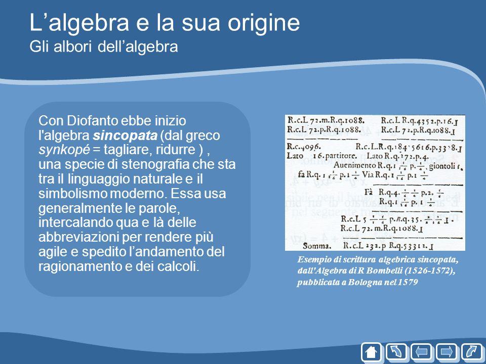 L'algebra e la sua origine Gli albori dell'algebra