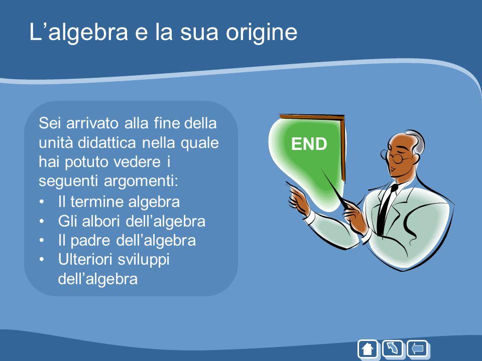 L'algebra e la sua origine