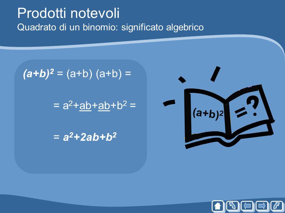 Prodotti notevoli Quadrato di un binomio: significato algebrico
