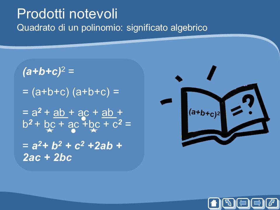 Prodotti notevoli Quadrato di un polinomio: significato algebrico