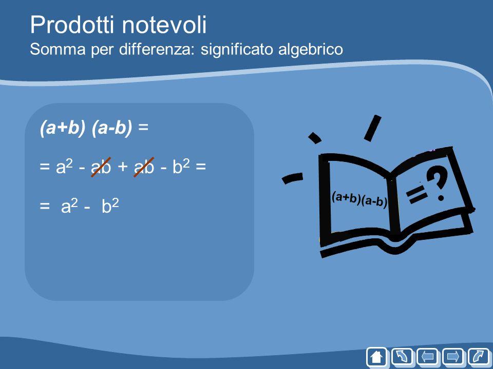 Prodotti notevoli Somma per differenza: significato algebrico