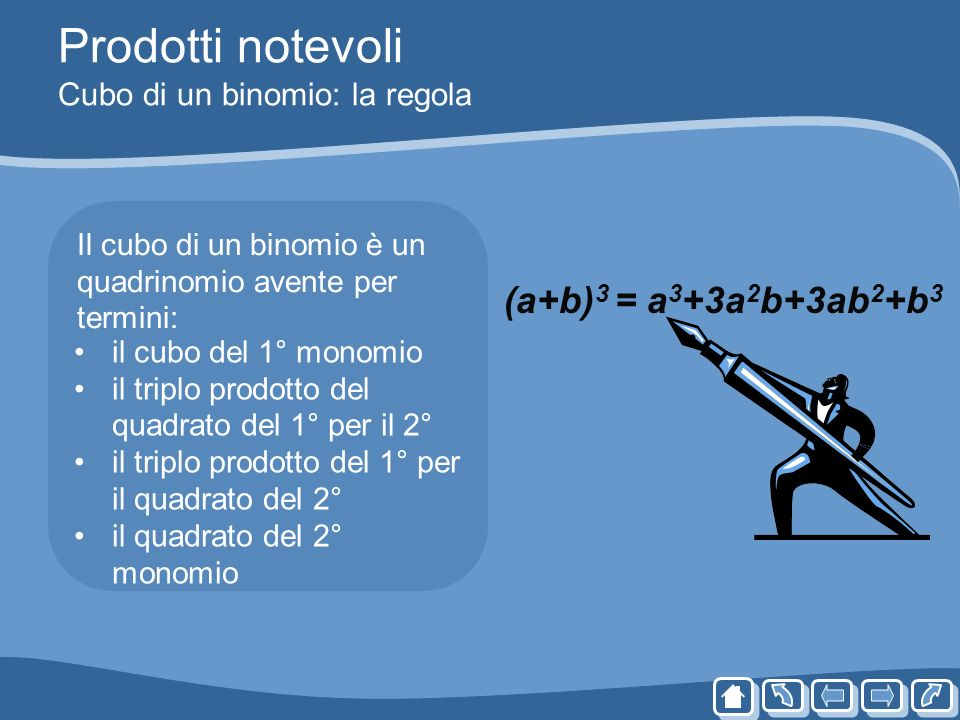 Prodotti notevoli Cubo di un binomio: la regola
