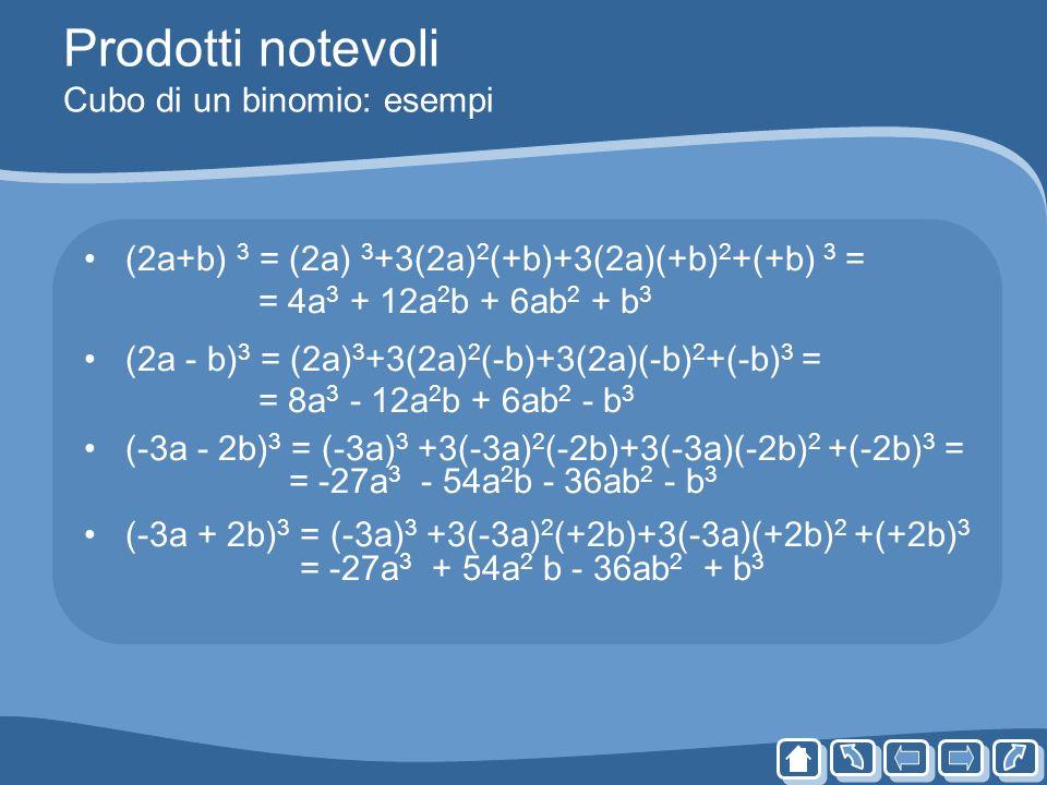 Prodotti notevoli Cubo di un binomio: esempi
