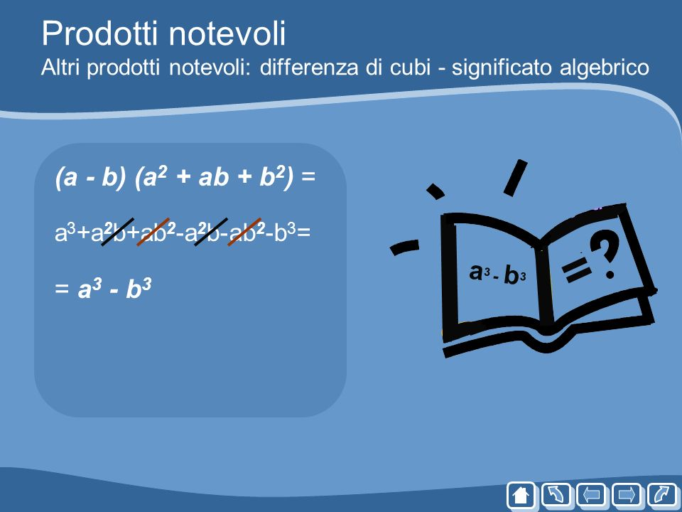 Prodotti notevoli Altri prodotti notevoli: differenza di cubi - significato algebrico