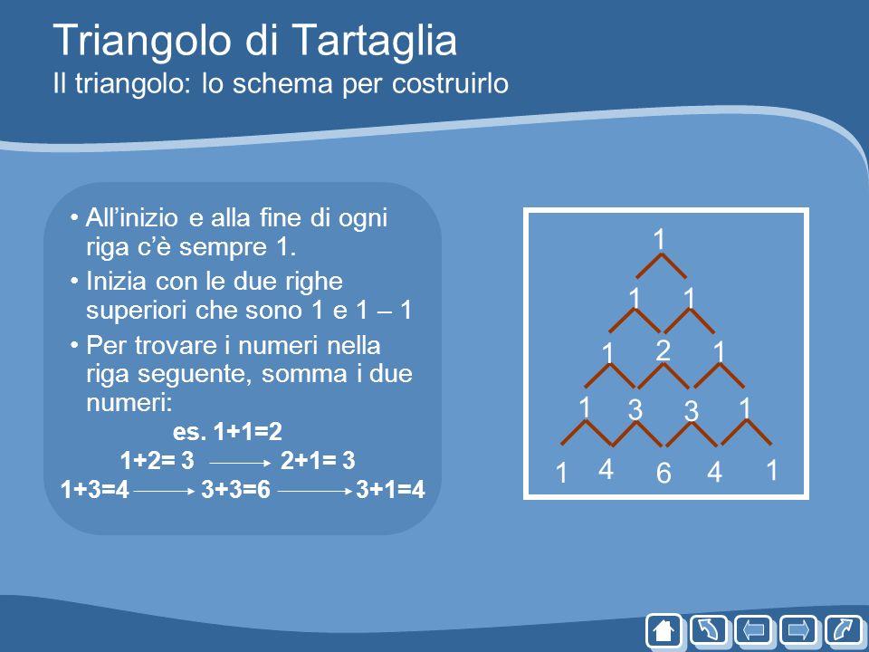 Triangolo di Tartaglia Il triangolo: lo schema per costruirlo