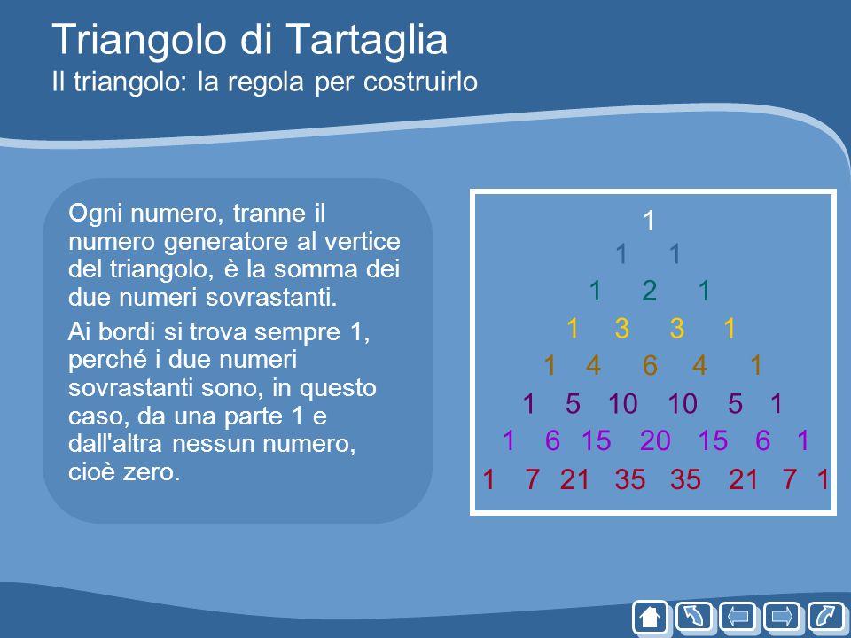 Triangolo di Tartaglia Il triangolo: la regola per costruirlo