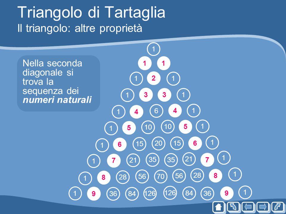 Triangolo di Tartaglia Il triangolo: altre proprietà