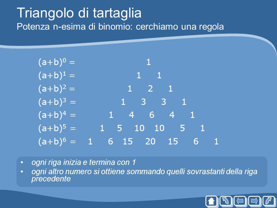 Triangolo di tartaglia Potenza n-esima di binomio: cerchiamo una regola