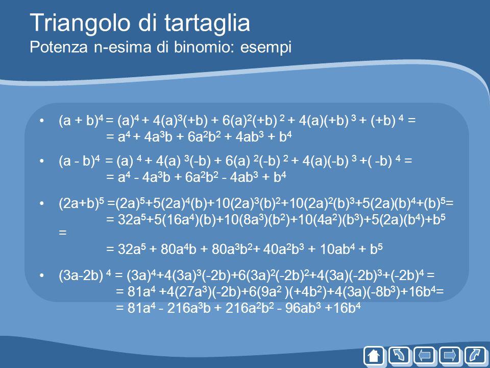 Triangolo di tartaglia Potenza n-esima di binomio: esempi